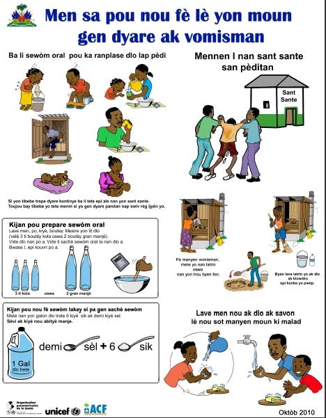 Cholera poster Haiti