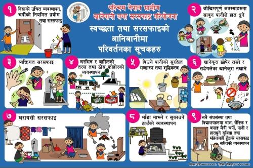Hygiene and Sanitation indicators - Nepali.  RWSSP-WN