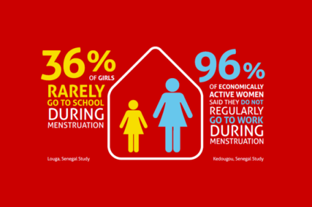 2015-03-13-1426276247-2474559-36percentrarelygotoschoolduringmenstruation-thumb