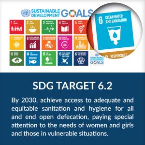 SDG-Target-6.2